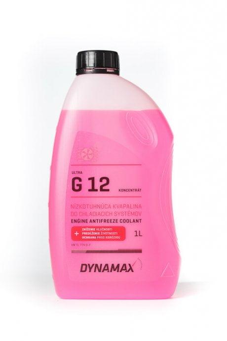 dynamax-15866